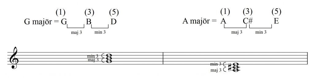 akor1-103