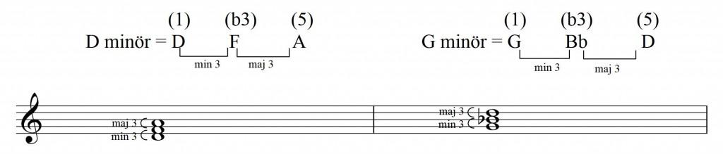 akor2-103