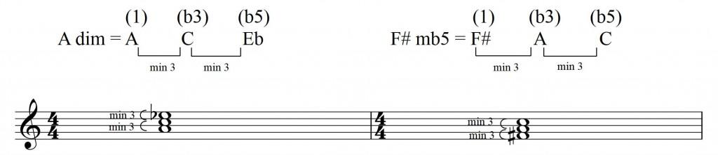 akor3-103