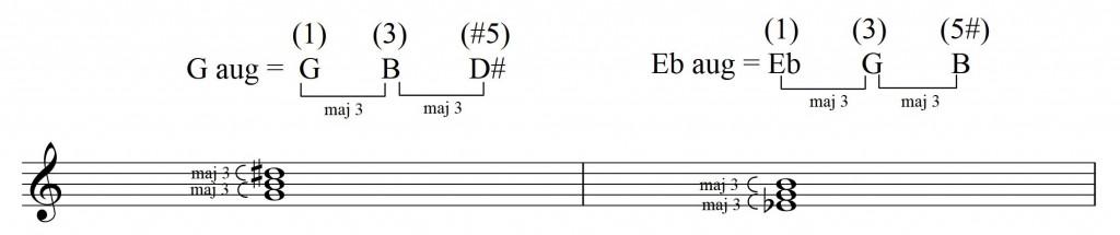 akor4-103