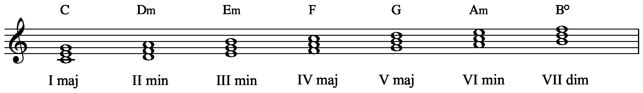 maj-dizi-armonizasyon_0001